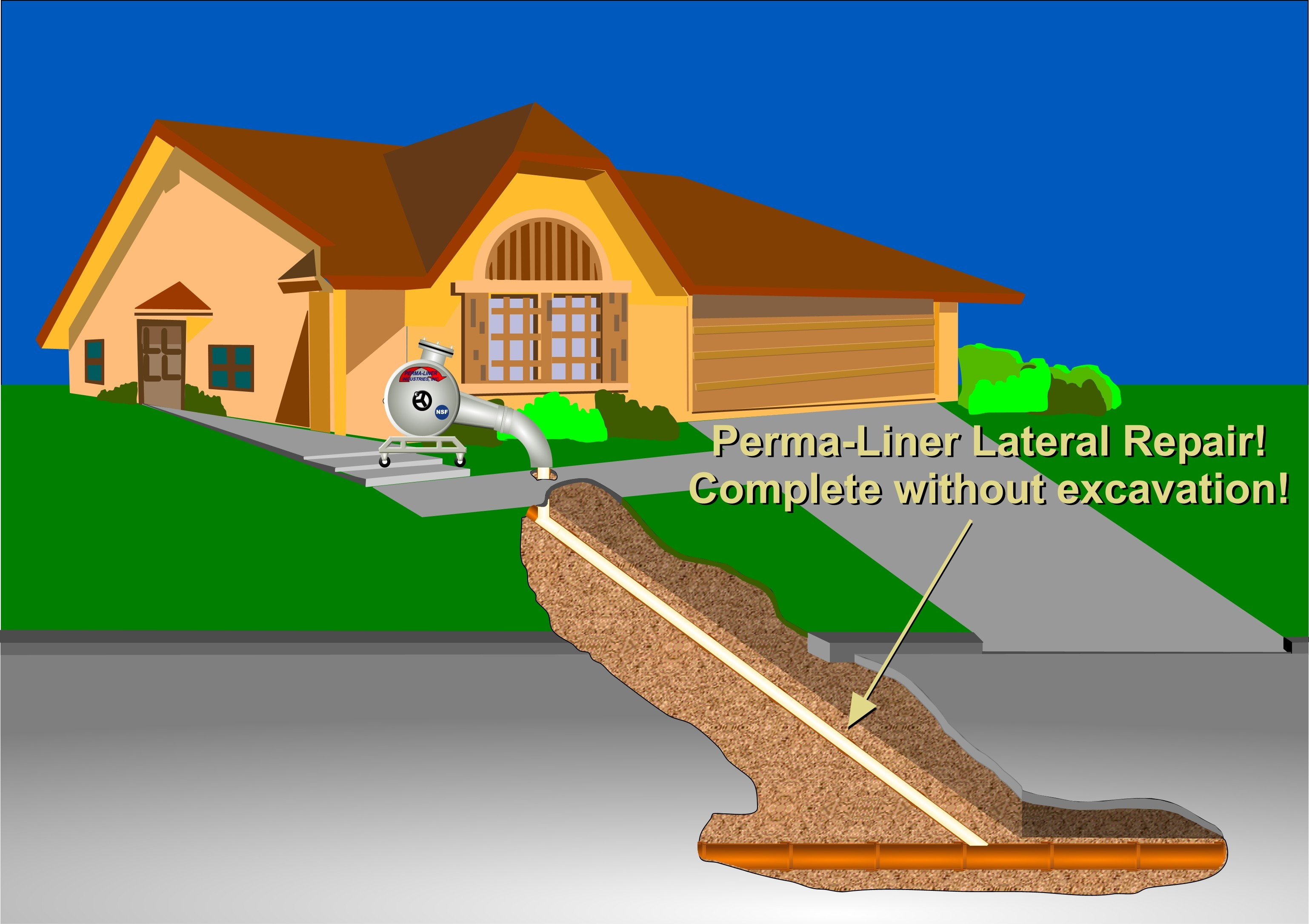 Inserting perma-liner for sewer restoration.